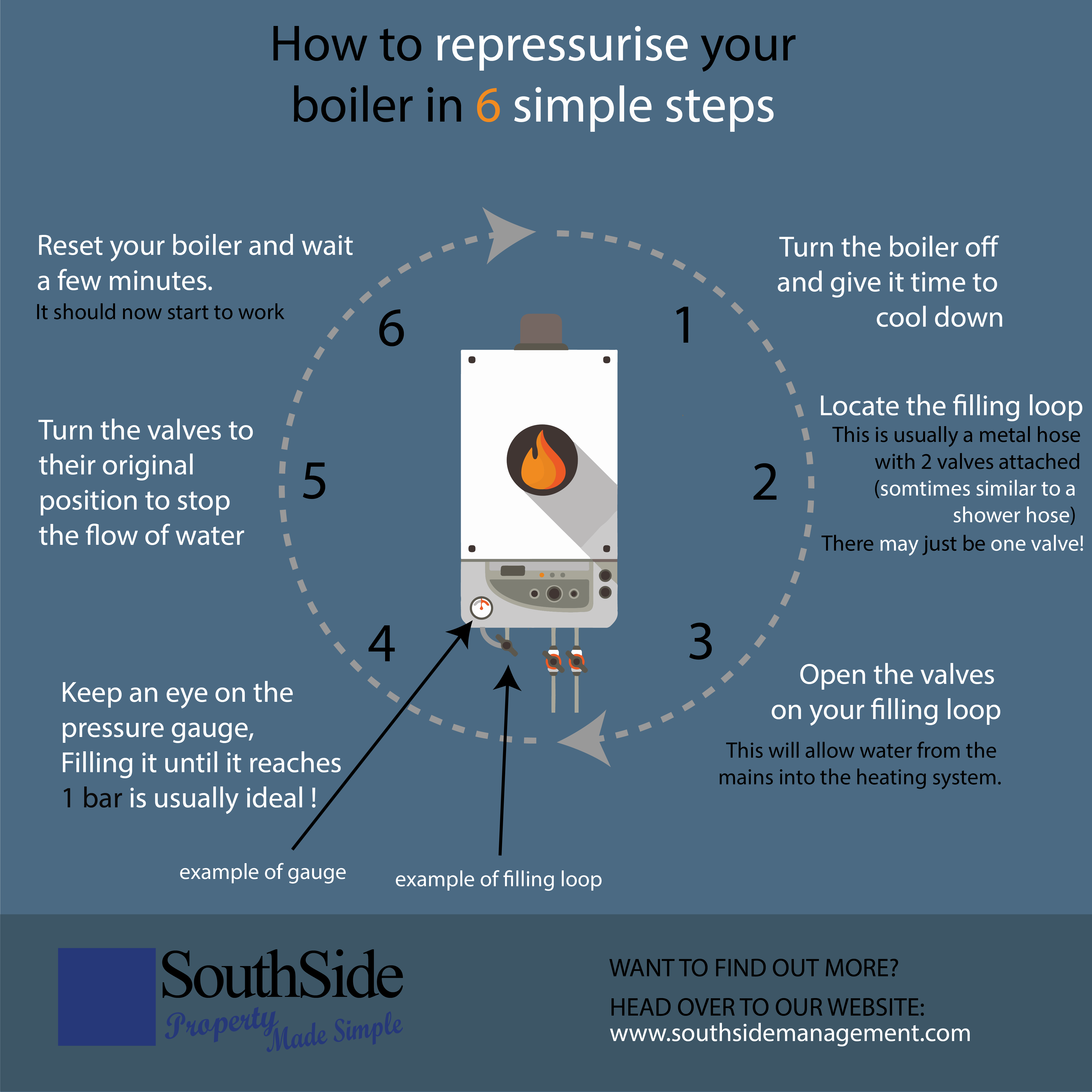 HOW TO REPRESSURISE YOUR BOILER