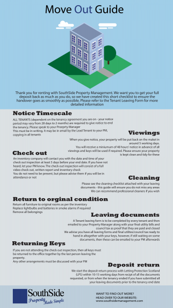 Moving out Guide 01